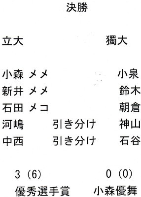 f:id:rikkyosikokai:20181001104319j:image