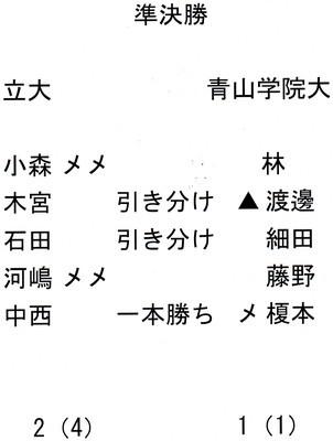 f:id:rikkyosikokai:20181001104324j:image