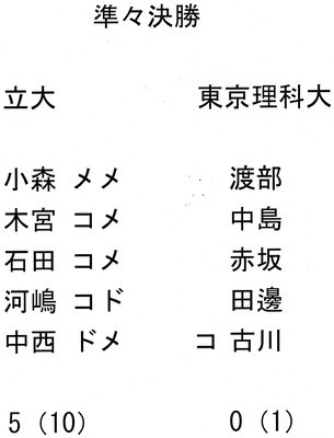f:id:rikkyosikokai:20181001104328j:image