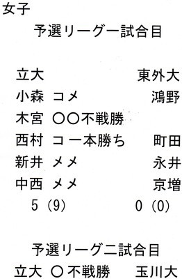 f:id:rikkyosikokai:20181001104332j:image