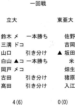 f:id:rikkyosikokai:20181030145312j:image
