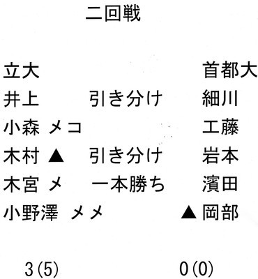 f:id:rikkyosikokai:20181203142439j:image