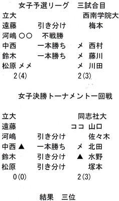 f:id:rikkyosikokai:20181206122021j:image