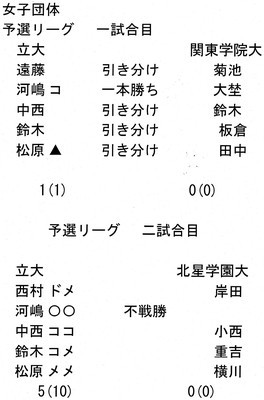 f:id:rikkyosikokai:20181206122026j:image
