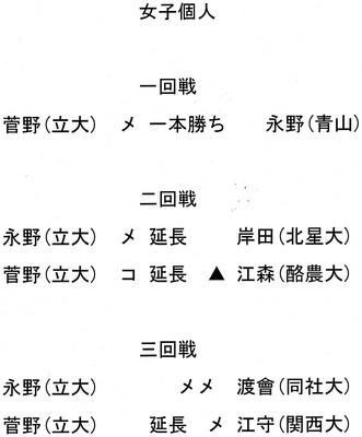f:id:rikkyosikokai:20181206122032j:image
