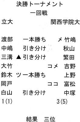 f:id:rikkyosikokai:20181206123258j:image