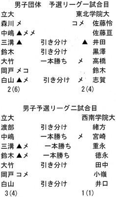 f:id:rikkyosikokai:20181206123303j:image