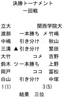 f:id:rikkyosikokai:20181206123308j:image
