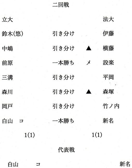 f:id:rikkyosikokai:20190927113626j:plain