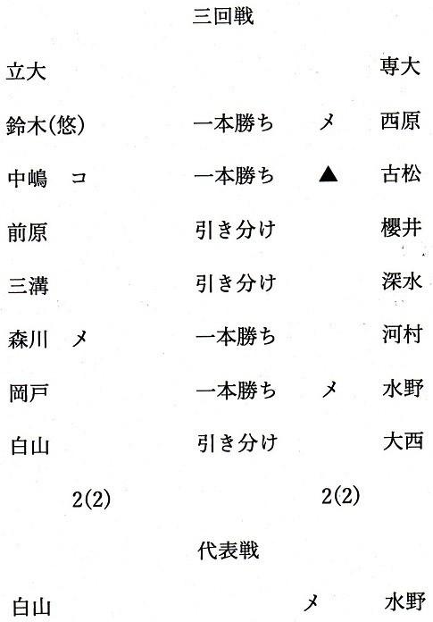 f:id:rikkyosikokai:20190927113637j:plain