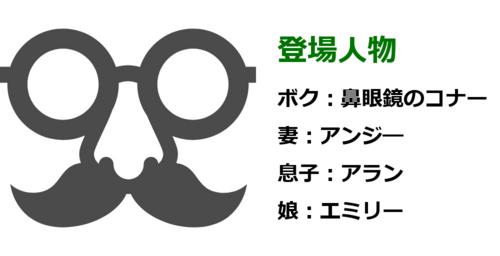 f:id:rikon883:20170701145800j:plain