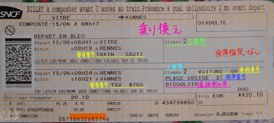 TGVのチケット