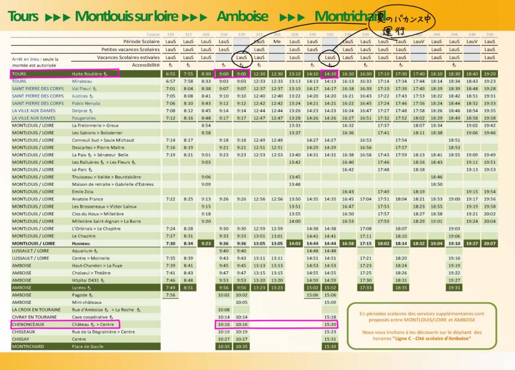 トゥールからシュノンソーのバス時刻表