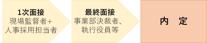 f:id:rikuhiro1:20191019101217p:plain