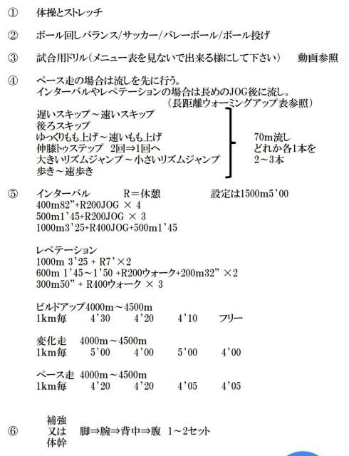 f:id:rikujyou_oyaji:20200404105541j:image