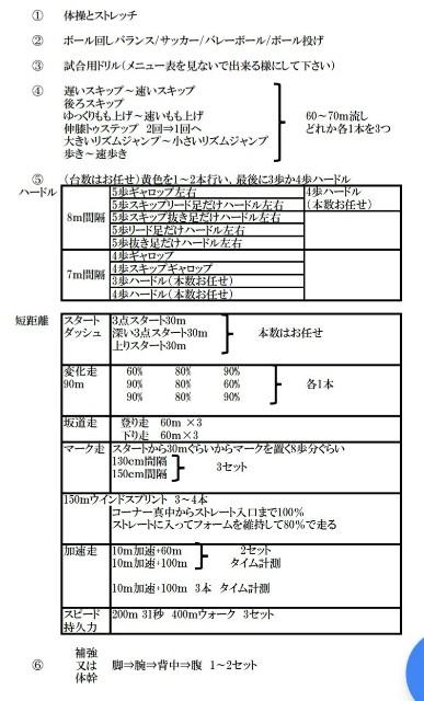 f:id:rikujyou_oyaji:20200404110024j:image