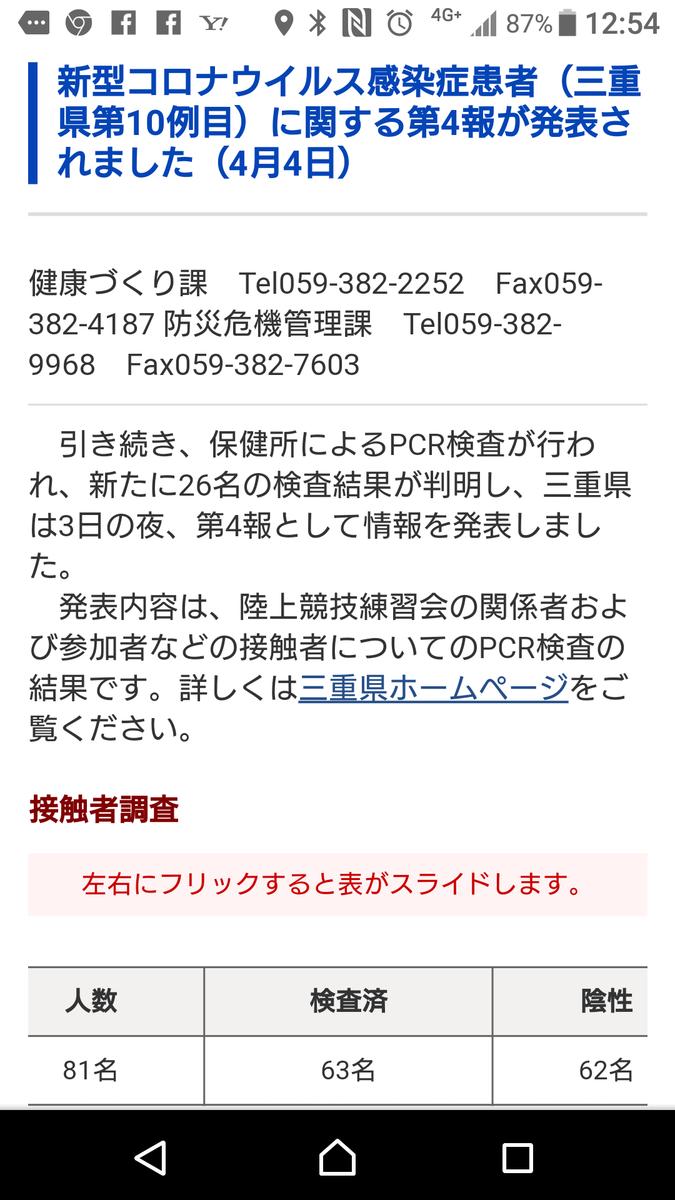 f:id:rikujyou_oyaji:20200404125723p:plain
