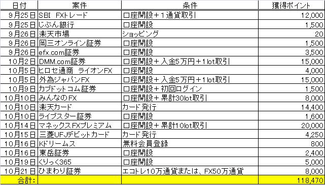 f:id:rikunomaou:20161117220857p:plain