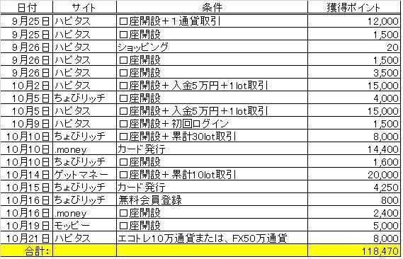 f:id:rikunomaou:20161117221233j:plain
