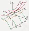 複素指数関数