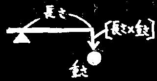 f:id:rikunora:20100116180719p:image