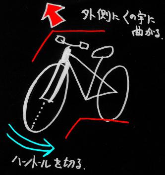 f:id:rikunora:20100116181018p:image