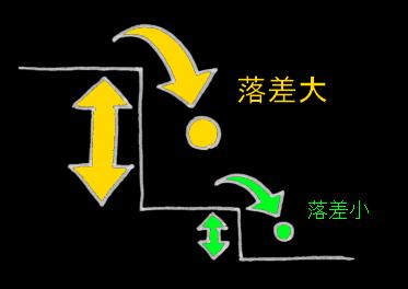 f:id:rikunora:20110104193224p:image