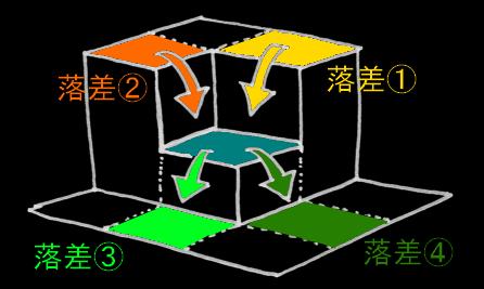 f:id:rikunora:20110104193227p:image