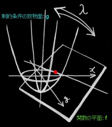 f:id:rikunora:20110210144250p:image