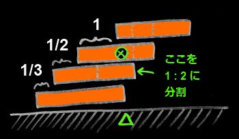 f:id:rikunora:20120229231634p:image