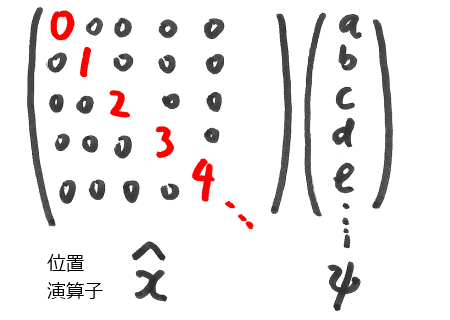 f:id:rikunora:20120830010546p:image