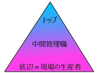 f:id:rikunora:20130814125200p:image