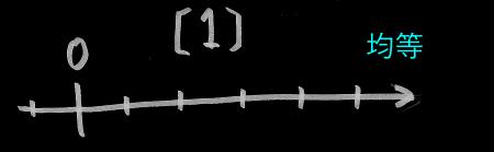 f:id:rikunora:20170220005844p:image