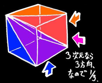 f:id:rikunora:20190210194826p:plain