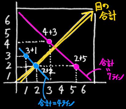 f:id:rikunora:20190211235811p:plain