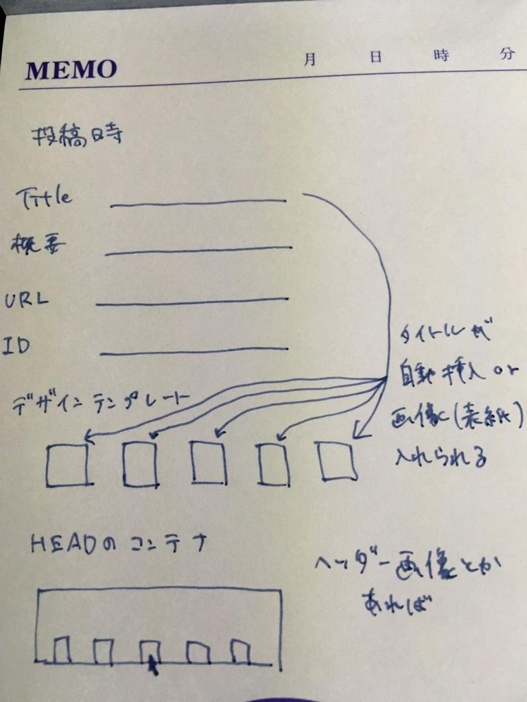 f:id:rikuostory0206:20180210010728j:plain