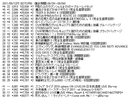 f:id:rikuzen_gun:20110908211521p:image:w640