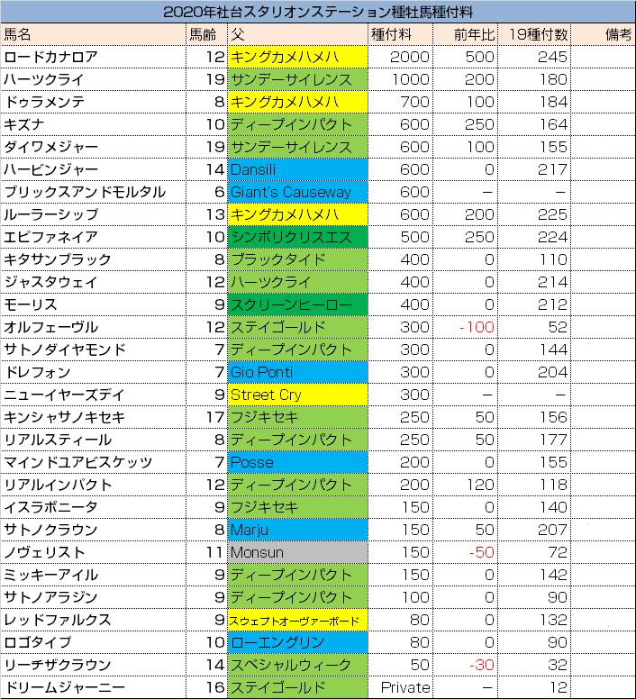 f:id:rikuzen_gun:20201126184751p:plain