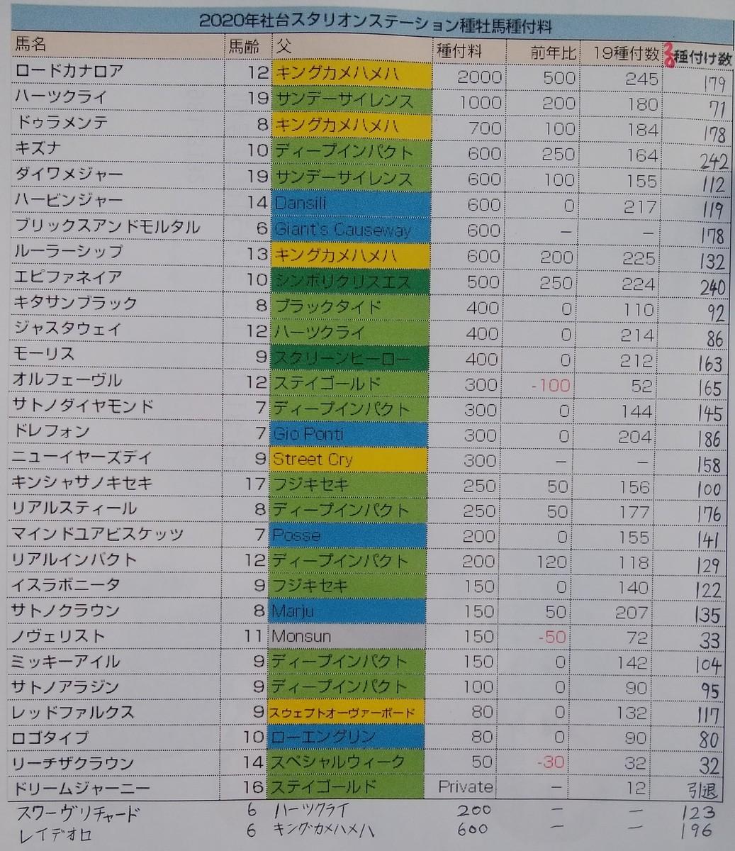 f:id:rikuzen_gun:20210306163932j:plain
