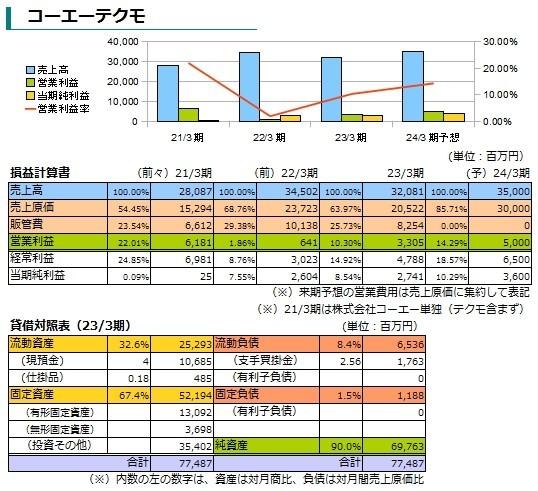 2011koei.JPG