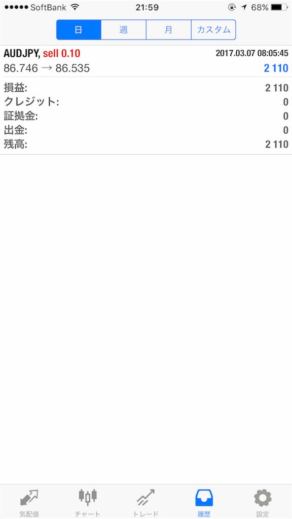 f:id:rilina-peach-mimi:20170307222602p:image