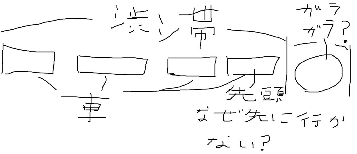 f:id:rimokongetao:20190512071732p:plain