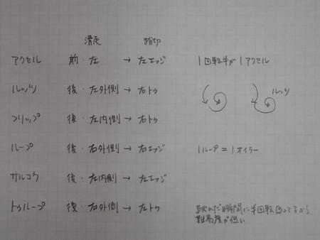 f:id:rina-chan:20181122150036j:image