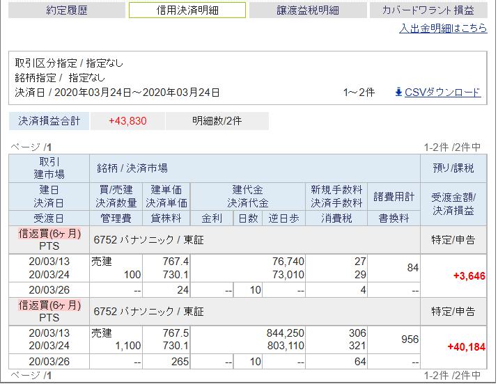 f:id:rinard18:20200325211106p:plain