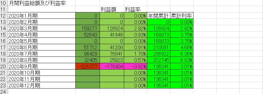 f:id:rinard18:20200930194153p:plain