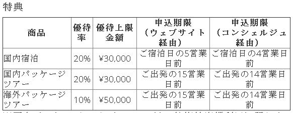 f:id:rinari-na:20190112180325p:plain