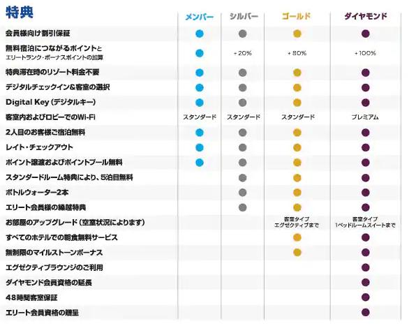 f:id:rinari-na:20190630012515p:plain