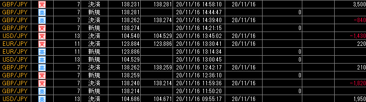 f:id:rindo_trade:20201116213846j:plain