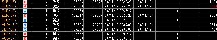 f:id:rindo_trade:20201120111041j:plain