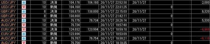 f:id:rindo_trade:20201128183603j:plain